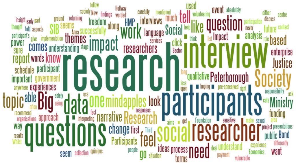 Housing Register – User Research