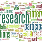 Word cloud depicting Research