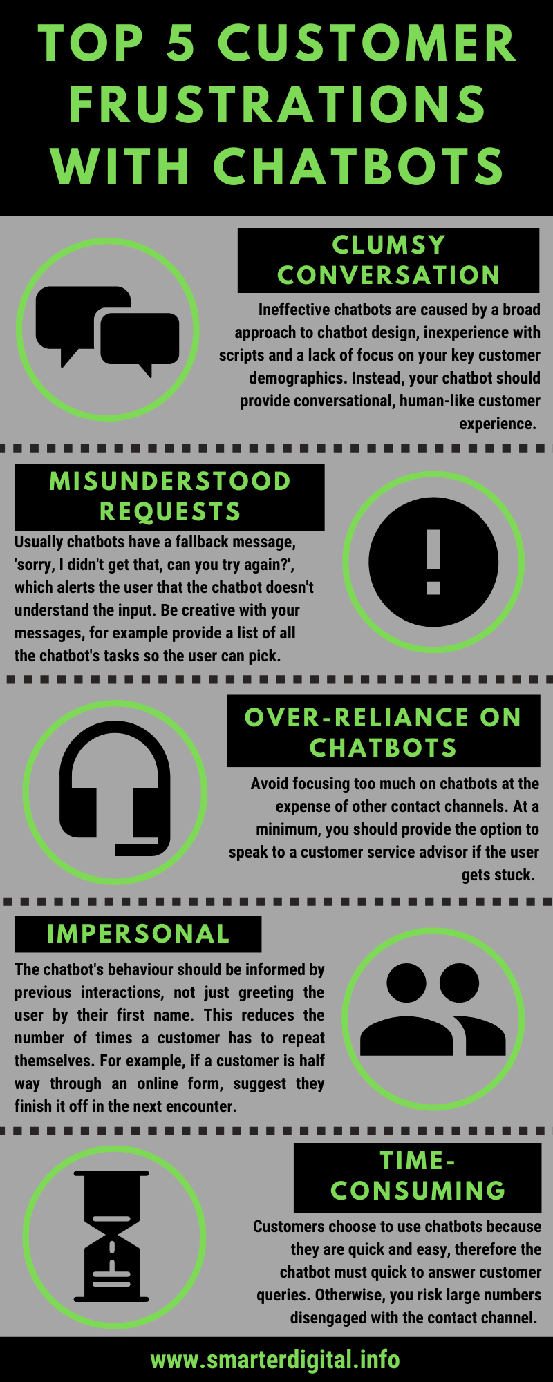 Infographic of the top 5 frustrations of chatbots.