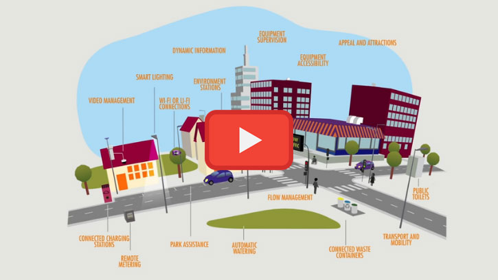 Smart Cities video play image